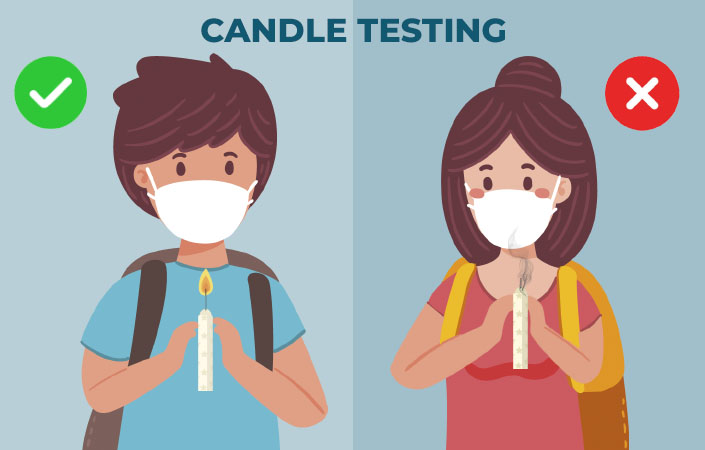 Candle Test for finding the best mask for COVID-19
